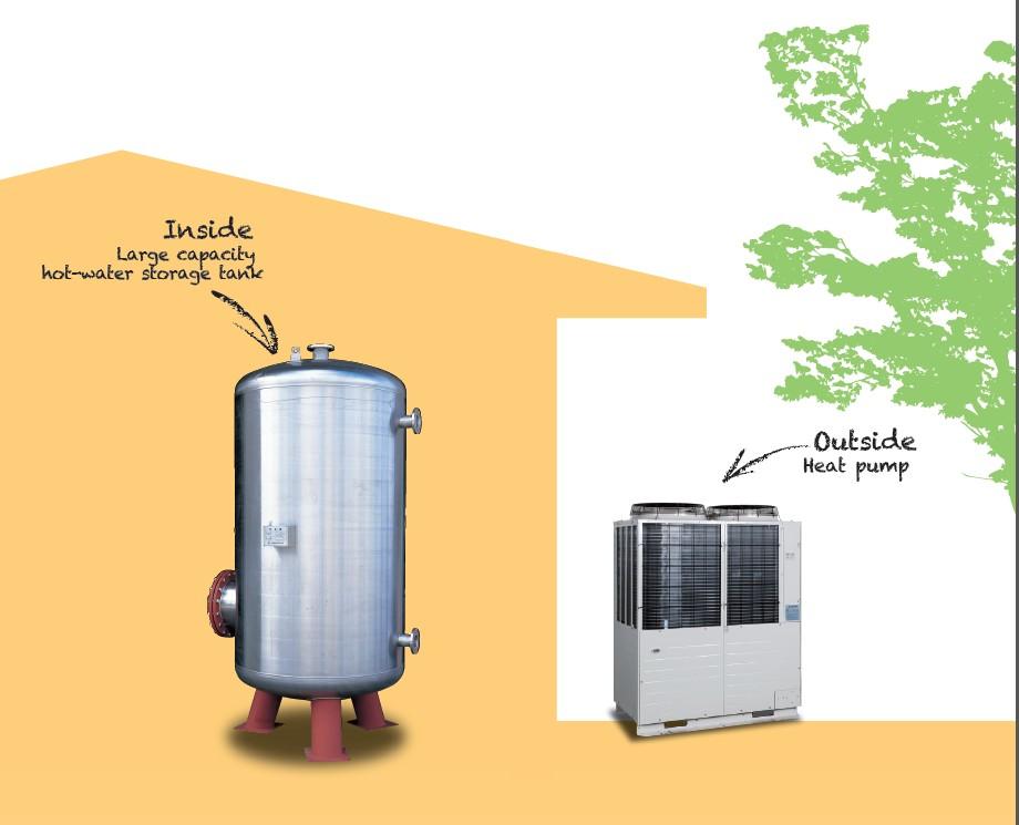 業務用エコキュート 貯湯ユニット屋内設置型