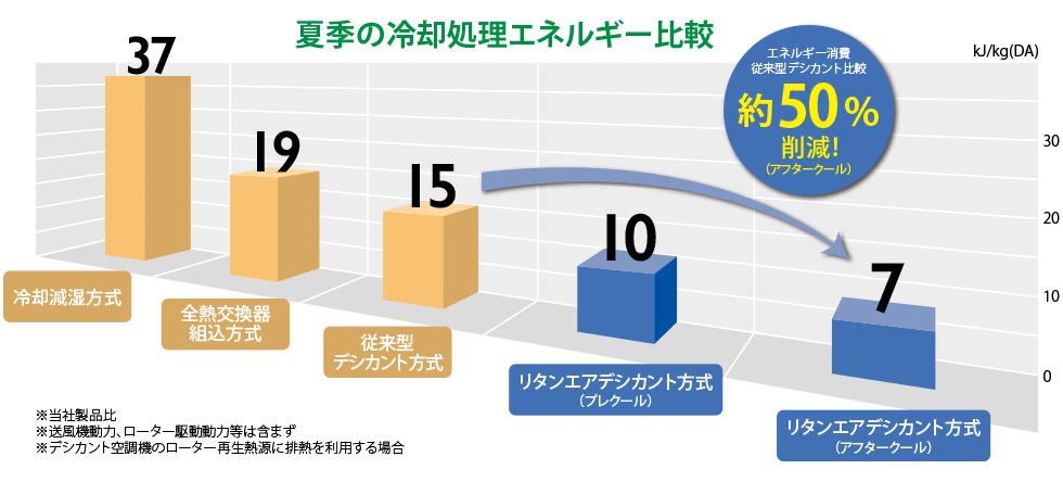 comparison_img01.jpg
