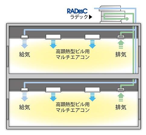 radesc_system01.jpg