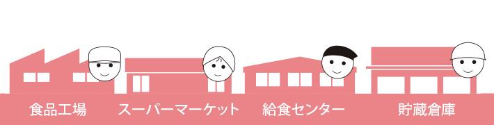 shisetsu_desicarat.jpg