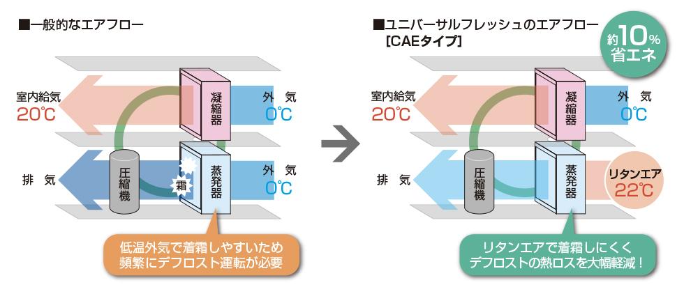 unifre_airflow02.jpg